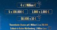 Silvester-Millionen in Karlsruhe und in den Kreisen Zollernalb, Heilbronn und Lörrach gewonnen (FOTO)