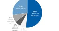 YouGov-Umfrage: Vier von fünf Deutschen befürworten eine Impfpflicht (FOTO)
