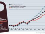 Erste Schätzungen für Tourismus in der EU im Jahr 2019: Zahl der Übernachtungen in der EU um 2,4% gestiegen, größte Zunahmen in der Slowakei und Litauen (FOTO)