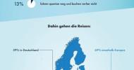 Forsa-Umfrage zu Reisezielen, Planung, Kosten: So urlaubt Deutschland 2020 (FOTO)