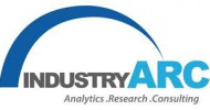 Meat Processing Equipment Market Driven by Growing Demand for Packaged Processed Meat Products