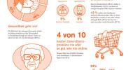 Umfrage: Corona-Pandemie fördert das Gesundheitsbewusstsein der Deutschen (FOTO)