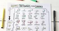 """Sketchnotes: Diese Skizzen sagen mehr als tausend Worte / Am 11. Januar ist """"World Sketchnote Day"""" / Von der Technik bis zu den Tools – allesüber die genialen visuellen Notizen (FOTO)"""