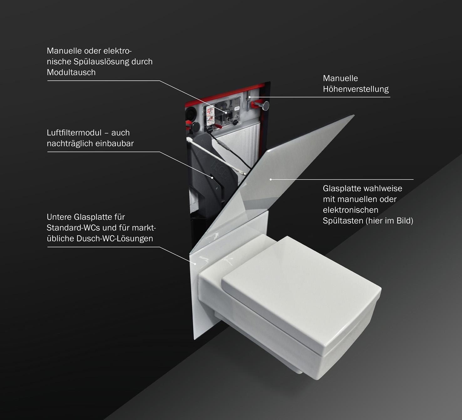 geburt eines neuen standards das wc terminal tecelux. Black Bedroom Furniture Sets. Home Design Ideas
